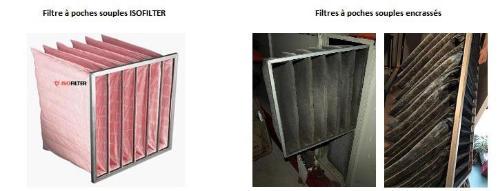 Filtre à poches souples ISOFILTER